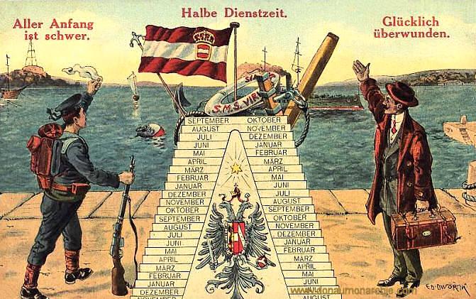 k. u. k. Kriegsmarine: Aller Anfang ist schwer. Halbe Dienstzeit. Glücklich überwunden.